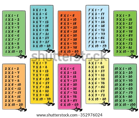 Colorful multiplication table between 1 to 10 with ornate for 10 times table song