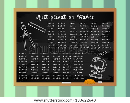 Colorful Multiplication Table on School Blackboard with Illustrations. Vector illustration. Easy to edit.