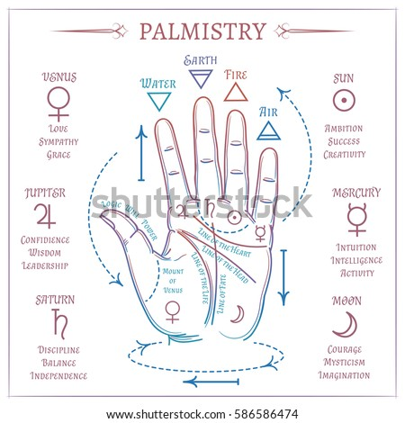 colorful palmistry design
