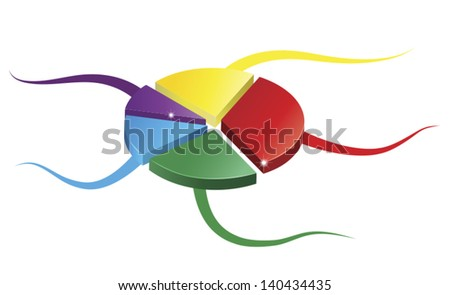 Colorful pie chart with slices and branches. Concept map.