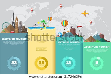 Colorful travel vector infographic.  Types of tourism.