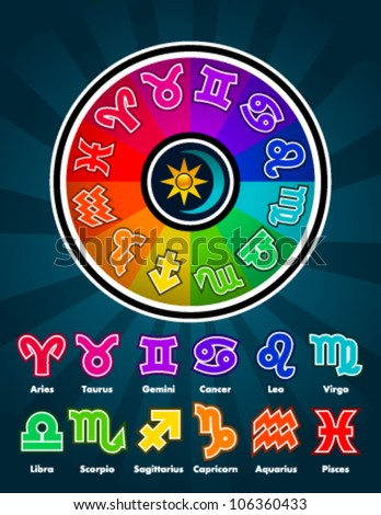 Colorful zodiac circle and symbols