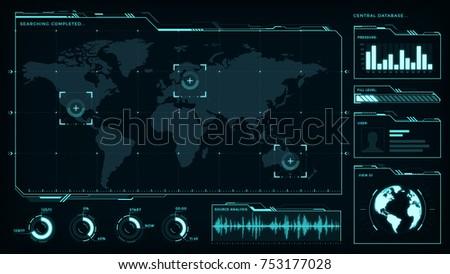 command center  smart cities
