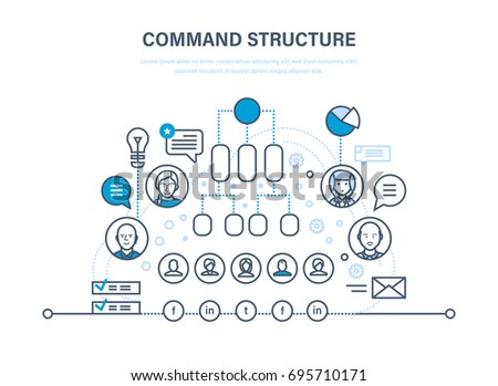 Command structure concept. Corporate business hierarchy. Communications, teamwork. People hierarchy structure. Human resources with subordination. Illustration thin line design of vector doodles