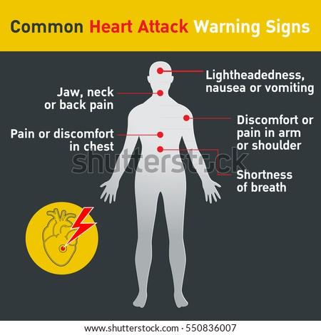 Common heart attack warning signs vector design