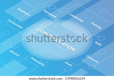 communication words isometric 3d word text concept with some related text and dot connected - vector
