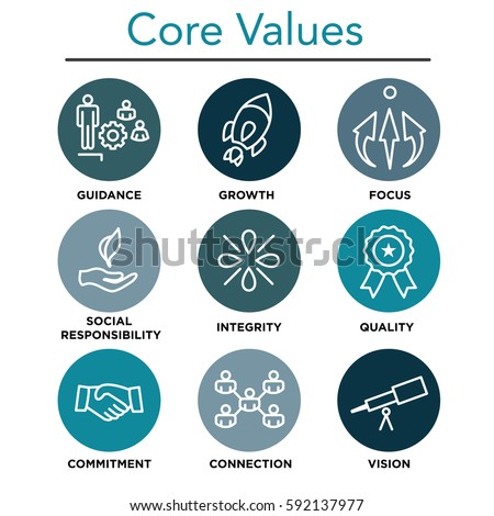 company core values outline