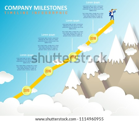 company milestones vector...