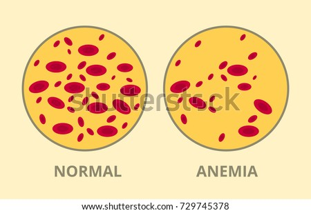 compare between normal blood