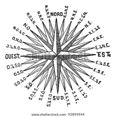 Compass Rose or Windrose, vintage engraved illustration. Dictionary of words and things - Larive and Fleury - 1895.