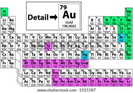 Periodic table symbols and names image collections periodic table periodic table abbreviations and names image collections periodic periodic table with full names and symbols napma urtaz Gallery