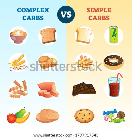Complex carbs and simple carbohydrates comparison and explanation diagram. Educational scheme with healthy nutrition food lifestyle versus unhealthy obesity risk meals as school handout infographics. Сток-фото ©