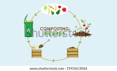 Compost cycle concept, compost bin  with organic waste illustration for waste composting,  waste recycling process concept for compost organic waste vector illustration.
