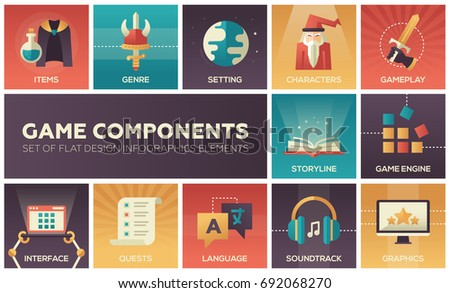 Computer Game Components - modern vector flat design icons set. Genre, engine, setting, gameplay, storyline, soundtrack, graphics, interface character item quest language localization, patch, help