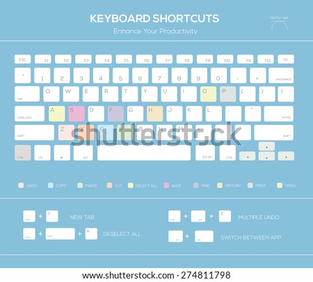 computer keyboard infographic shortcuts vector illustration