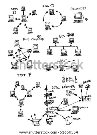 Stock Vector  puter  work Topology on computer network cable