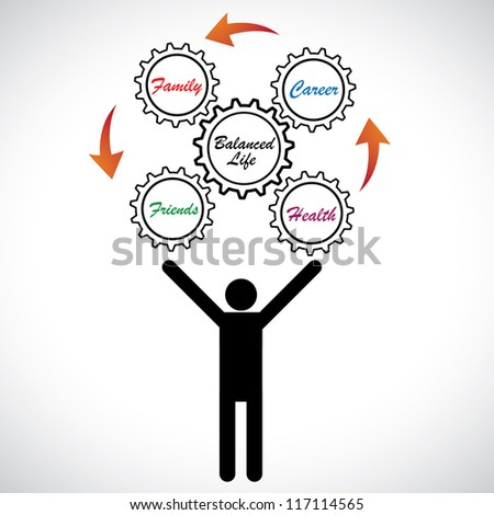 Concept illustration of person juggling work life balance. The graphic shows man trying to achieve work life balance by working on his career, family, friends and health