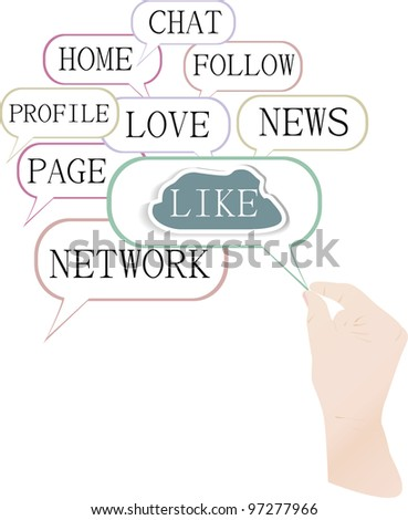 Concept illustration of the like cloud symbols, composed of social media words
