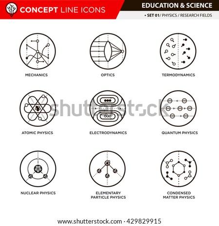 concept line icons physics