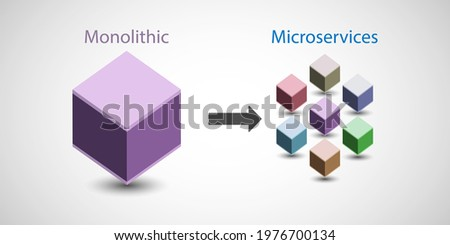 Concept of addressing current business requirements and agility through Microservice architectural pattern, software application development architecture evolving from Monolithic to Microservice