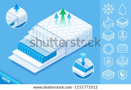 Concept of Comfortable orthopedic mattress from fine quality modern materials, Layered structure orthopedic mattress with icons. Vector eps10.