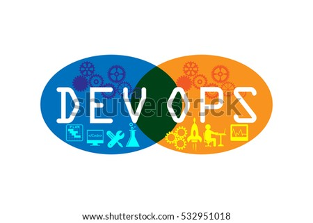 concept of development and