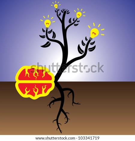 Concept of plant of brain generating ideas and solutions
