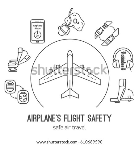 concept of rules of airplane