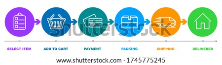 Concept of shopping process with 6 successive steps. Order parcel processing bar, ship, delivery signs for express courier delivery. Order delivery status, post parcel package tracking icons - for sto