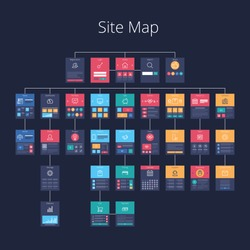 Concept of website flowchart sitemap. Layered vector illustration.