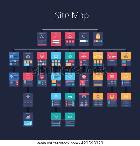 Concept of website flowchart sitemap. Layered vector illustration.