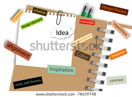 Concept word for design on note paper with brown notebook