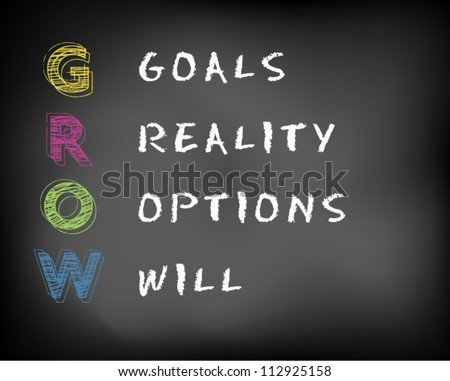 Conceptual GROW acronym written on black chalkboard blackboard. goals, reality, options, will. life coaching motivation. Slide template. Vector Illustration.