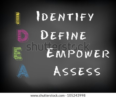 Conceptual IDEA acronym on black chalkboard (Identify Define Empower Assess). Vector Illustration.