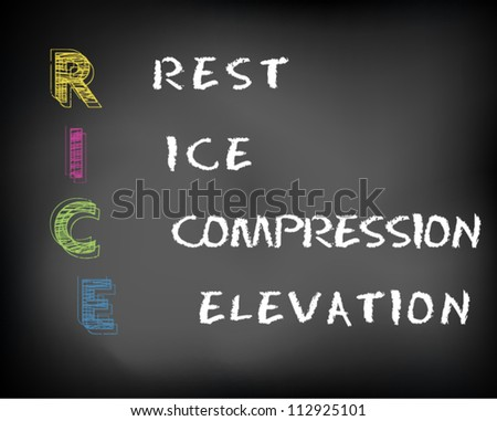 Conceptual RICE acronym written on black chalkboard blackboard. Rest, Ice, Compression, Elevation. Medical treatment. Slide template. Vector Illustration.