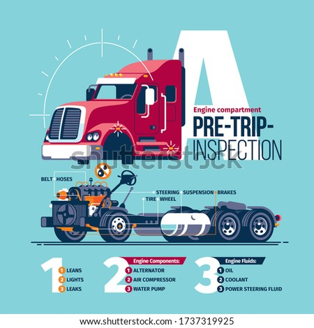 Conceptual scheme preforming a pre-trip inspection on a class A truck, with the check list of the checked hubs, units, liquids and their states. Imagine de stoc ©
