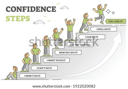 Confidence steps as motivation stages for life change choice outline diagram. Gradual personal progress from beginning to finish with excuses and disbelief in personality strength vector illustration. Сток-фото ©