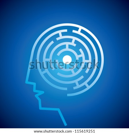 Confused Mind The labyrinth inside the head