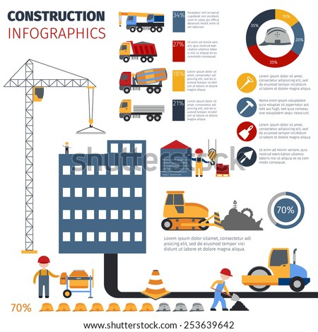 construction and builder