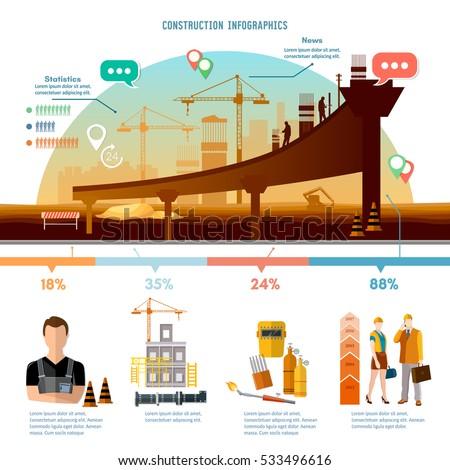 Construction infographics, big construction site, vector illustration modern template design