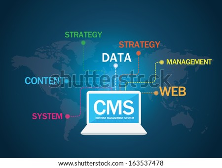 Content management system vector #163537478
