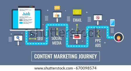 Content marketing journey, road map of content marketing success, process of content promotion flat vector banner illustration with icons