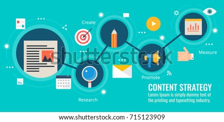 Content strategy, content marketing, writing, distribution, share flat design vector banner with icons isolated on green background