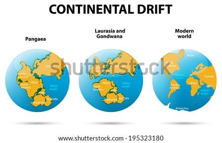 Continental drift on the planet Earth. Pangaea, Laurasia, Gondwana, modern continents Stockfoto ©