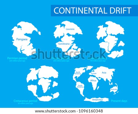 Continental drift. Vector illustration of  mainlands on the planet Earth in different periods from 250 MYA to Present  in flat style. Pangaea, Laurasia, Gondwana, modern continents. Stockfoto ©