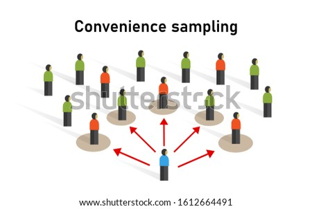 convenience sample grab accidental sampling,or opportunity sampling statistic method non-probability technique