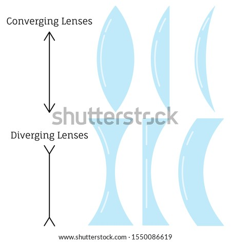 Converging lenses and diverging lenses type set isolated on white background. Differen types of simple lenses classified by the curvature of the two optical surfaces. Vector flat design illustration.