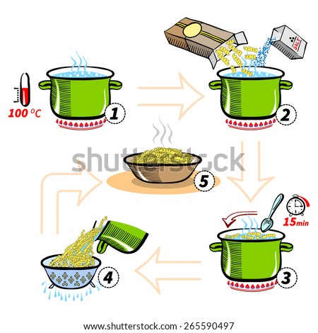Cooking infographics. Step by step recipe infographic for cooking pasta. Vector illustration italian cuisine