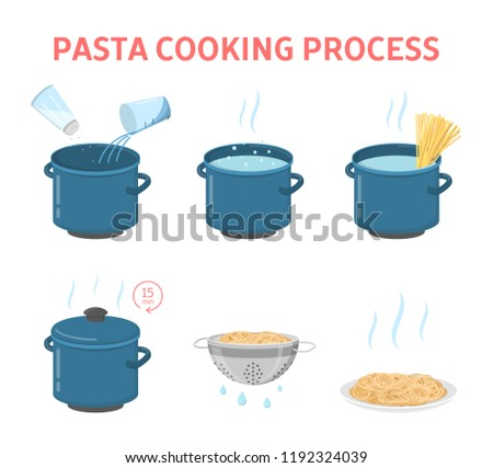 Cooking tasty pasta for the dinner instruction. How to make spaghetti or macaroni guide. Prepare hot lunch or dinner on the kitchen. Isolated flat vector illustration