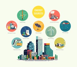 Cool flat vector illustration on energy sources. Electric power for city and urban areas. Wind, nuclear, solar, hydrogen and other energy use. Electricity usage infographic elements